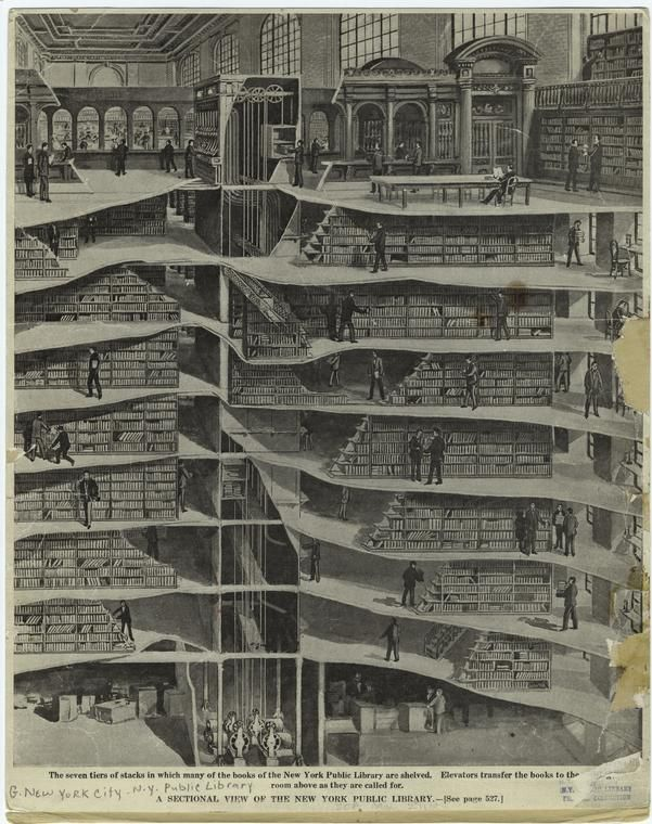 A cross-section of New York Public Library's 7 underground levels, 1911.jpg