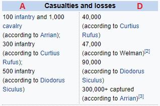 casualties.jpg