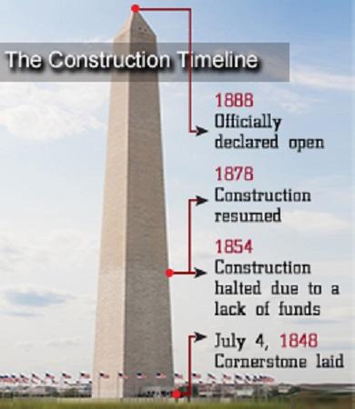 construction_progress.jpg