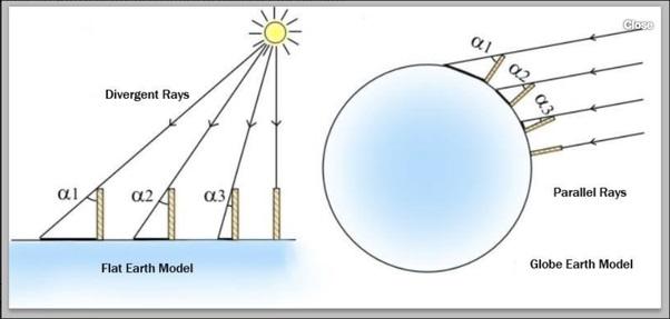 flat_earth_spherical_earth_1.jpg