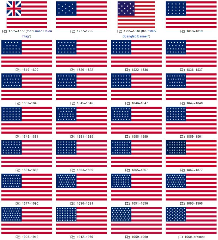 Historical progression of designs_us flag.png