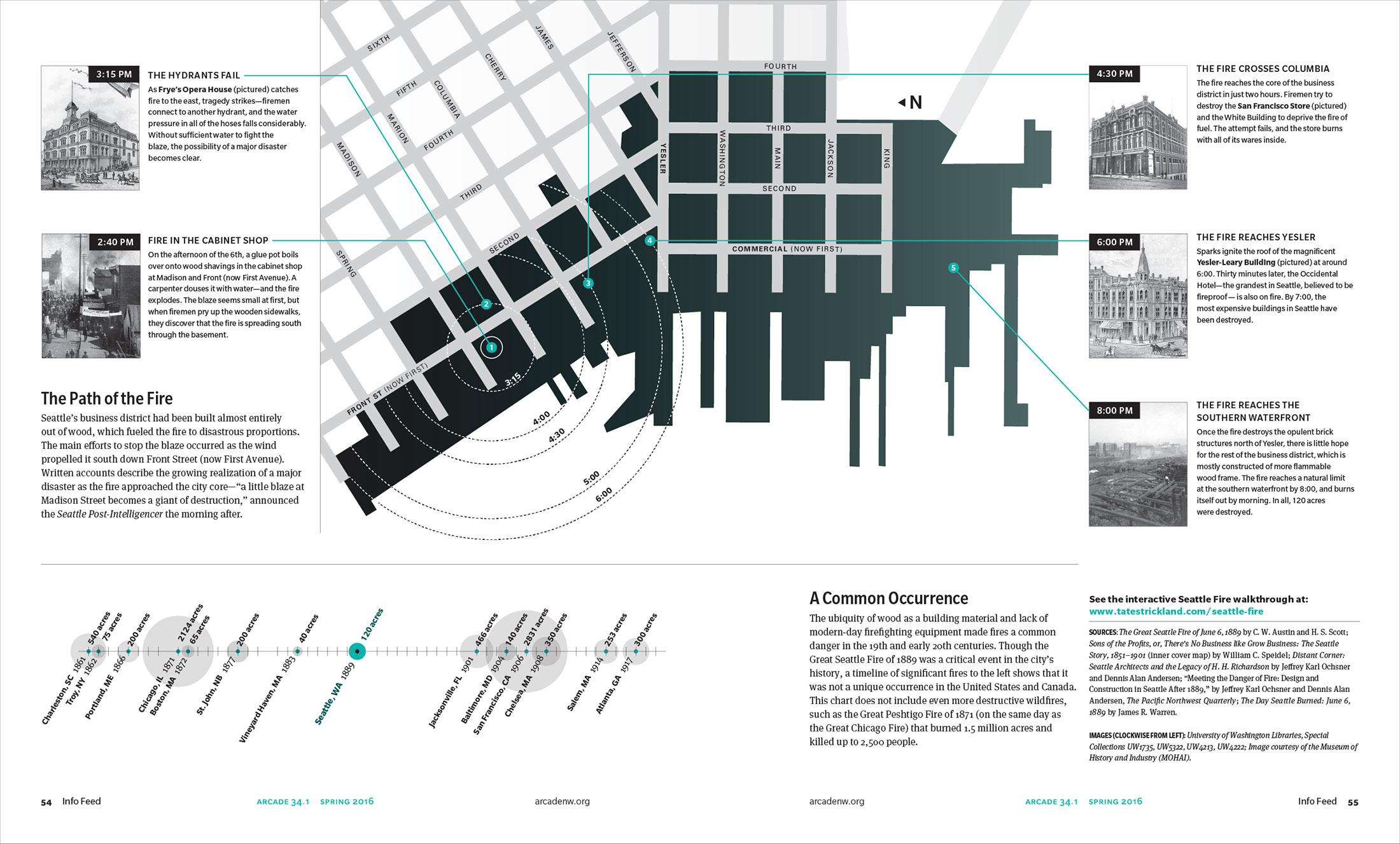 Map_seattle_fire_1889_1.jpg