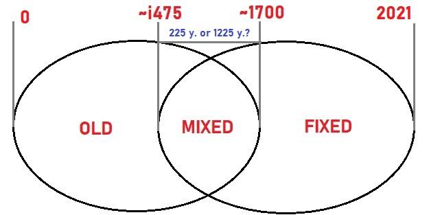 overlap.jpg