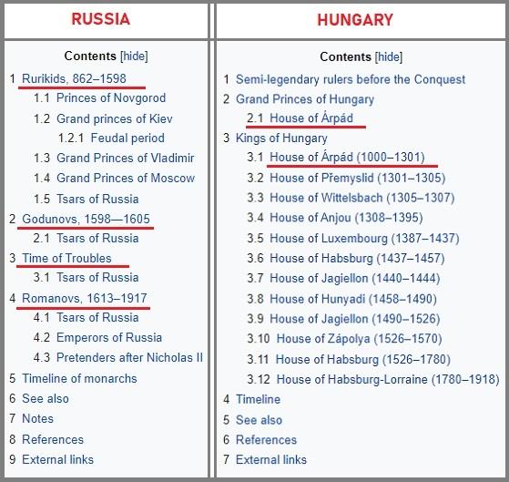 russia-hungary.jpg