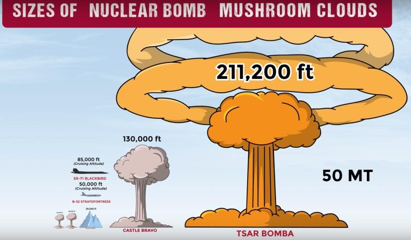 tsar-bomb.jpg