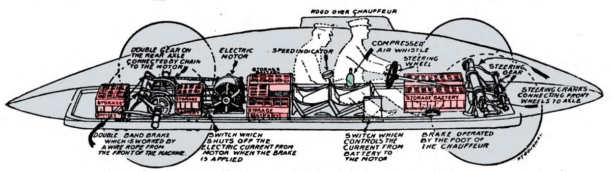 Walter Baker Electric Racing Cars 2.jpg