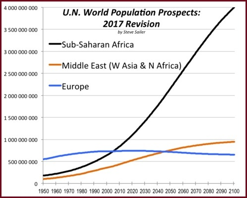 Worlds-most-important-graph-2017.jpg